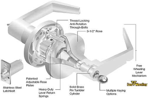 5400LN Series Heavy-Duty Cylindrical Locks