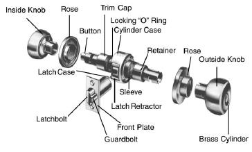 5400 Series Grade 1 Knob Lock