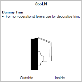 Double Dummy Trim