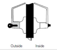 Yale 5300LN Leverset Single Cylinder Door Lock-Entrance, Storeroom or Corridot