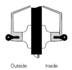 Yale 5300LN Leverset Double Cylinder - Communcating Lock