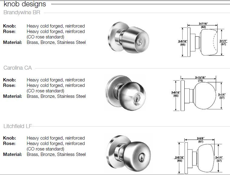 Yale 5400 Knob Design